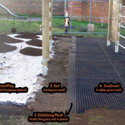Shockpad installation process